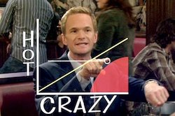 Barney Stinson from How I Met Your Mother describing the hot-crazy Scale